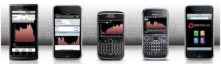Never miss another trading opportunity with your own mobile trading application